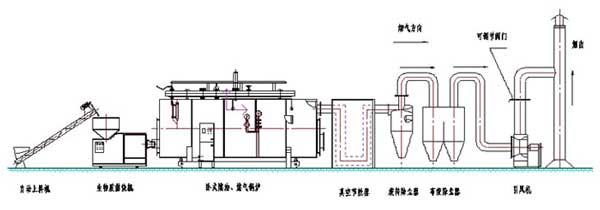 Biomass-Wood-Pellet-Used-in-Oil-or-Gas-Boilers