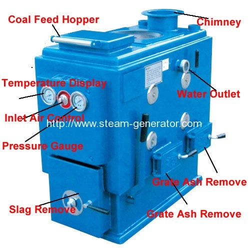 Domestic Heating Coal Fired Hot Water Boilers Reliable