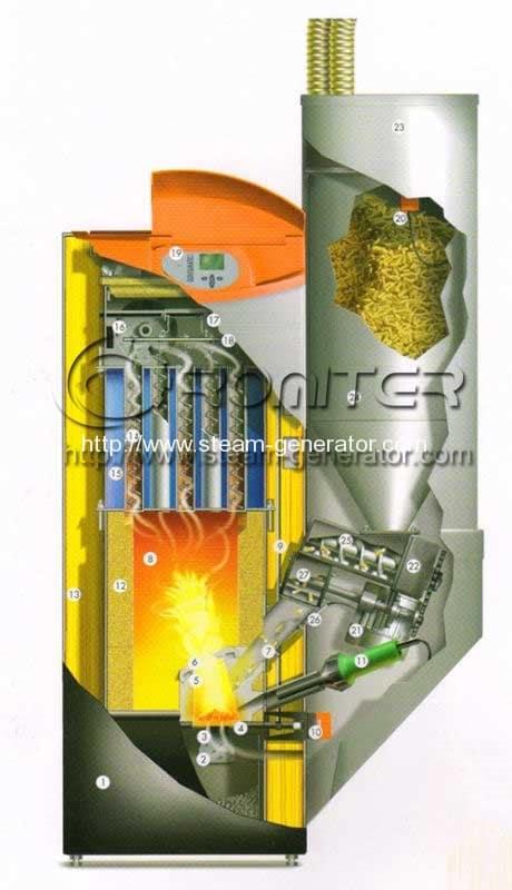 CE-Approved-High-Quality-Pellet-Boiler