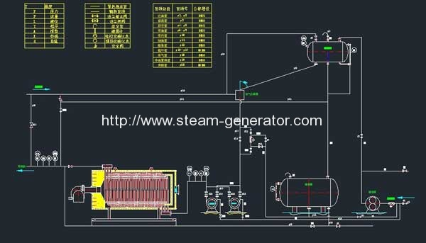 intelligent digital control oil fired steam Silver horizon has been solving heating & lubrication problems in the philippines by supplying steam boilers, valves, steam traps, lubricants, flow meters, etc.