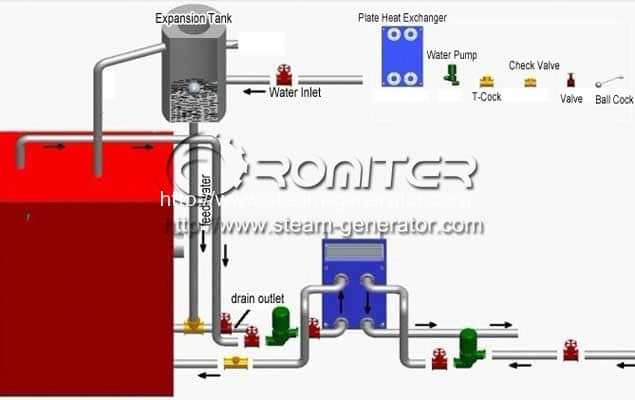 biomass-pellet-hot-water-boilers-connection-drawing