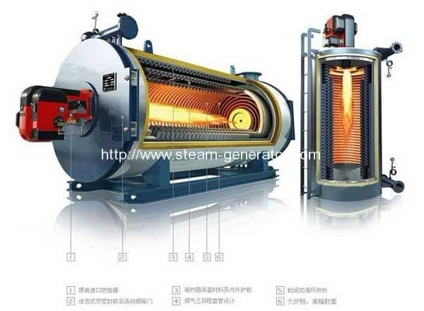 oil-gas-fired-thermal-oil-heaters