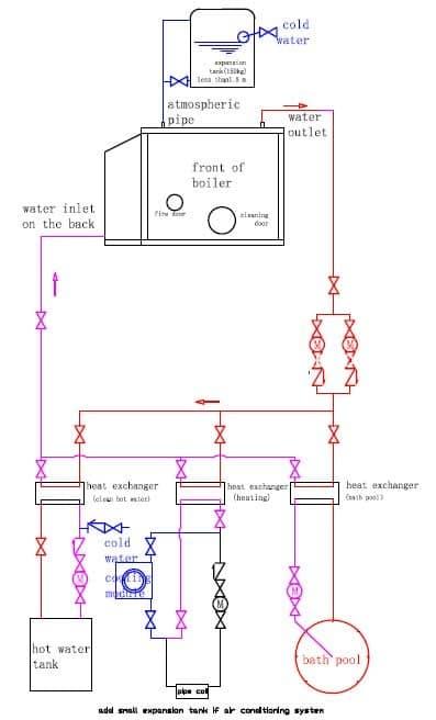 wood-pellet-hot-water-boilers-layout-drawing