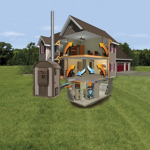 Warming Up To Outdoor Wood Heaters | Reliable Steam Boiler ...