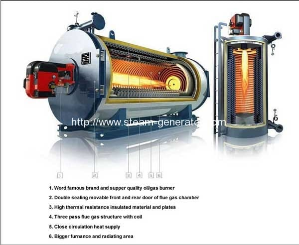 Fuel-Oil-Thermal-Oil-Heaters