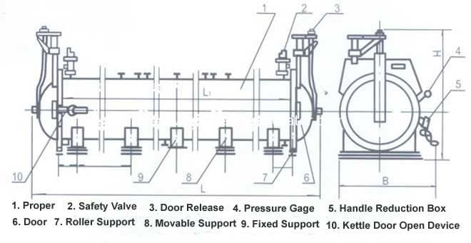 Industrial-autoclave-drawing