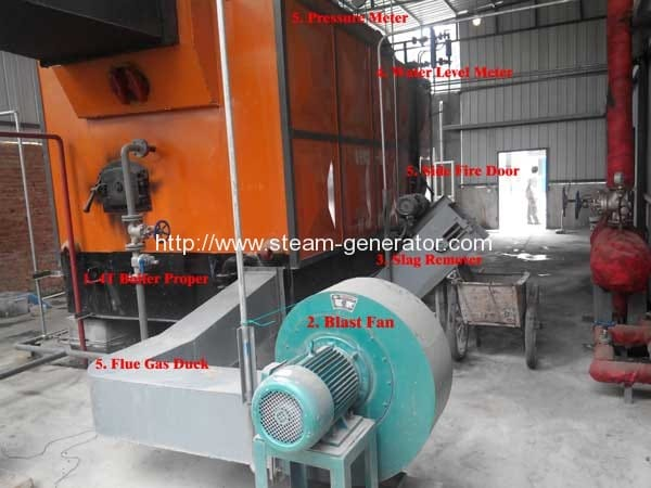 Mix-Fuel-Biomass-Boiler