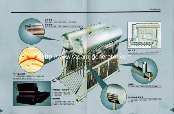 SHL-chain-grate-double-drum-coal-fired-steam-boilers